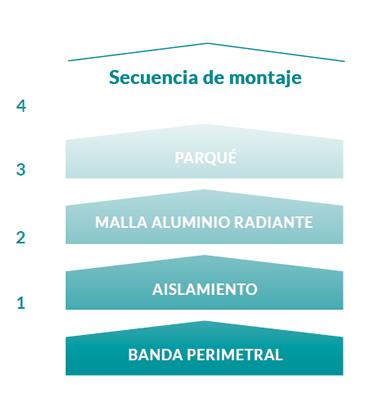 MALLA RADIANTE PARA PARQUET Y MADERAS 1260W MAF 9.0-1260 0525159 DUCASA 1